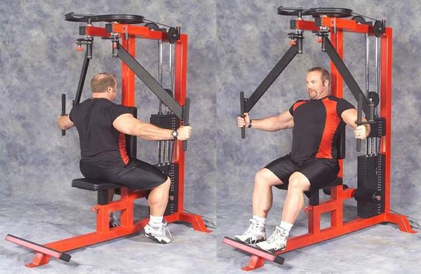 Gym Equipments Manufacturers In Ludhiana